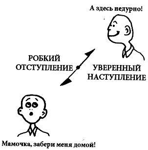 Психология эволюции