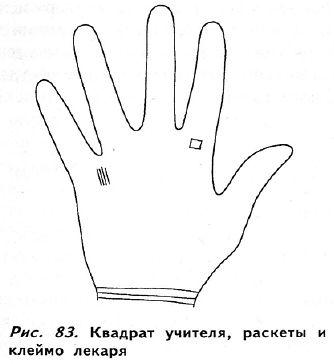 Как лечить себя наложением своих рук