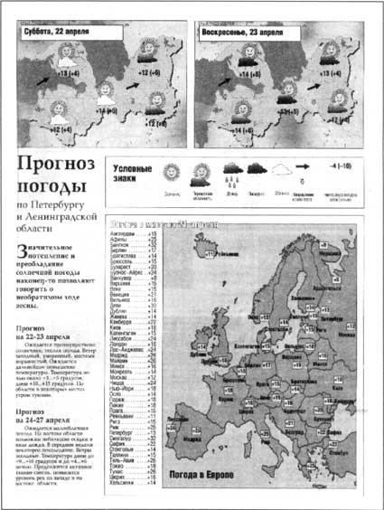 Информационной графике