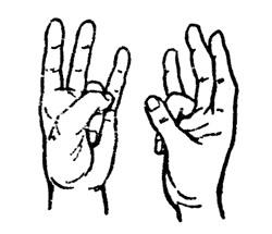 Мудры - йога пальцев. Руководство