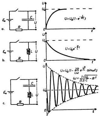 epub Fundamental physics and