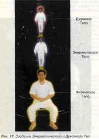 Высшие практики Кань и Ли