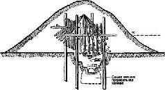 Скифы. Строители степных пирамид