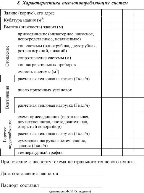 приказ о назначении ответственного за тепловое хозяйство образец 2015