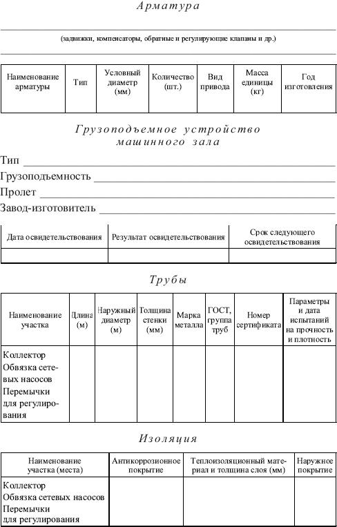 Производственная инструкция для персонала эксплуатирующие теплоэнергоустановки