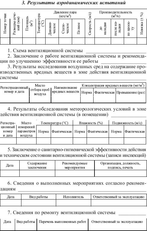 Инструкция по оформлению паспорта теплового пункта