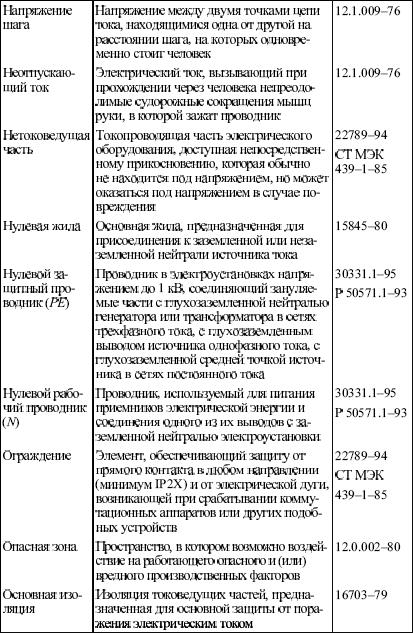 приказ об организации единоличного осмотра электроустановок образец img-1
