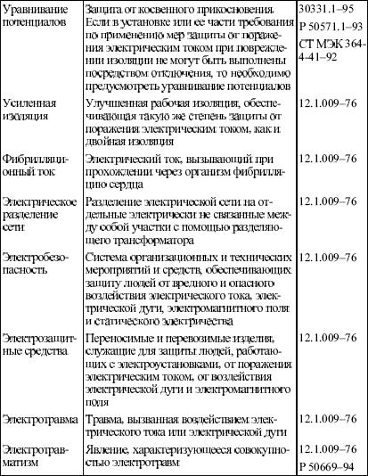 Пример письма о электротехническом персонале член бригады производитель рабо