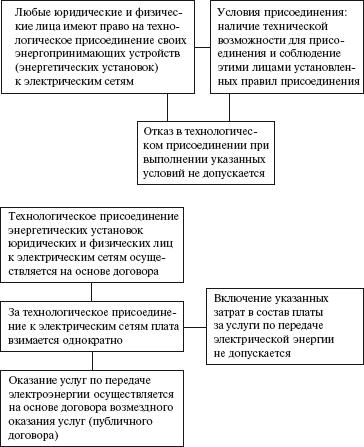 телефонный справочник в махачкале знакомые
