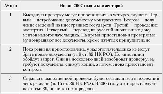 ebook Андроник Младший