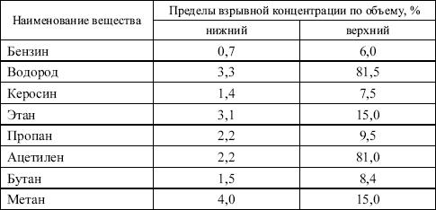 инструкции по охране труда для сварщика пэ украина