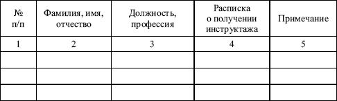 Охрана труда в вопросах и ответах № 2 2015