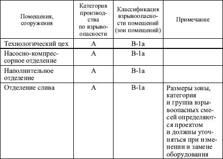 Нормативные документы и пакет документов ДОУ.