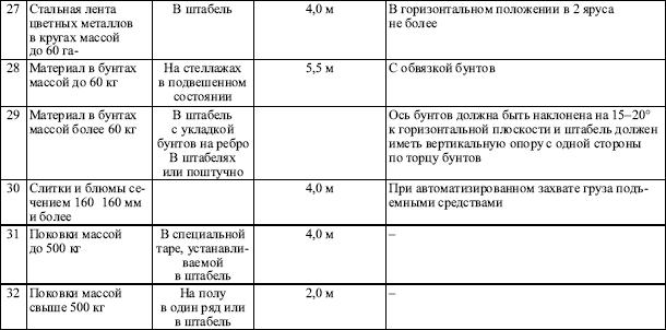 Образец Журнала Инструктажей по Охране Труда