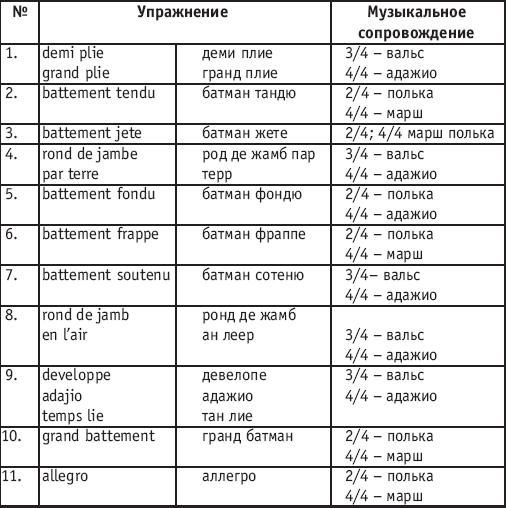 Учебник По Музыкальной Композиции Скачать