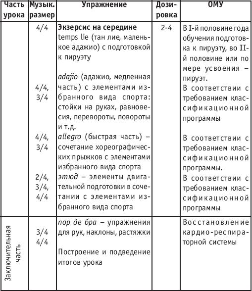работа для студентов вечерняя в москве