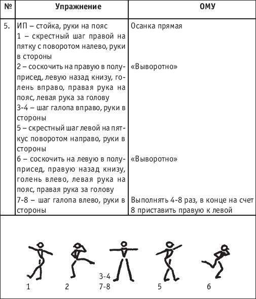 Хореография в картинках