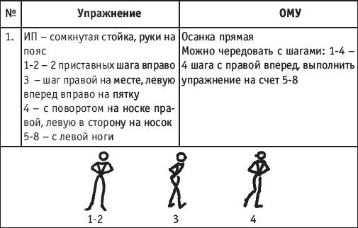 Хореография в спорте: учебник для студентов