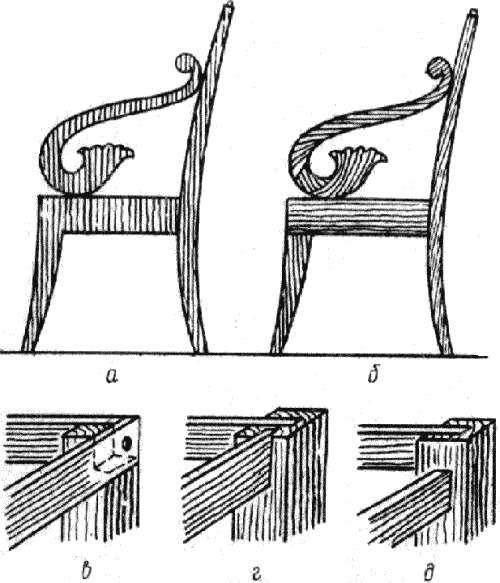 Книга Проекты мебели для вашего дома Проекты мебели для вашего дома