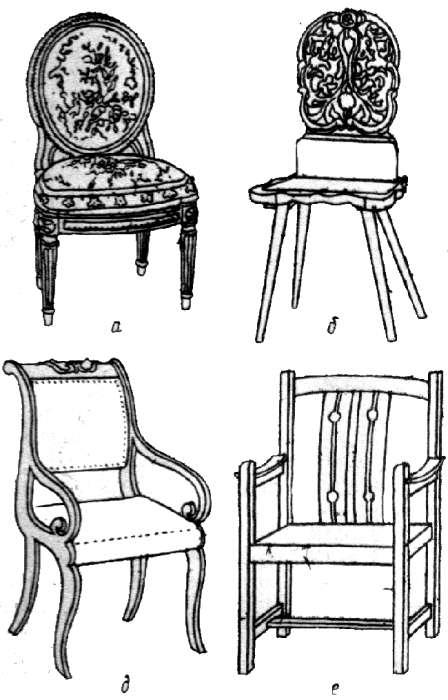 Композиционная схема стульев и