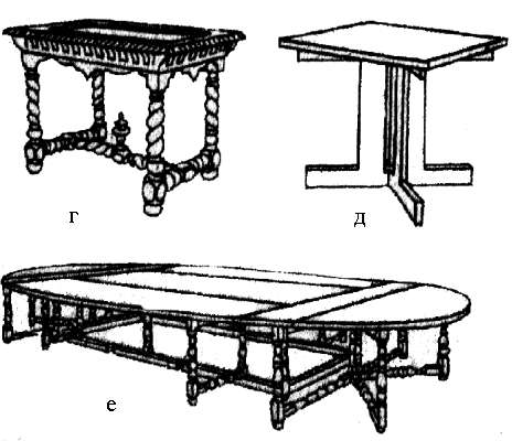 Проекты мебели для вашего дома