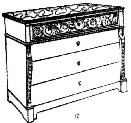 Схемы комодов: а – с мраморной