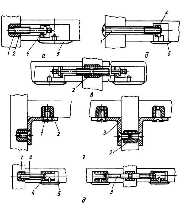 Схемы соединения мебели