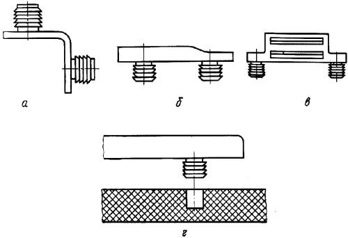 г – схема установки
