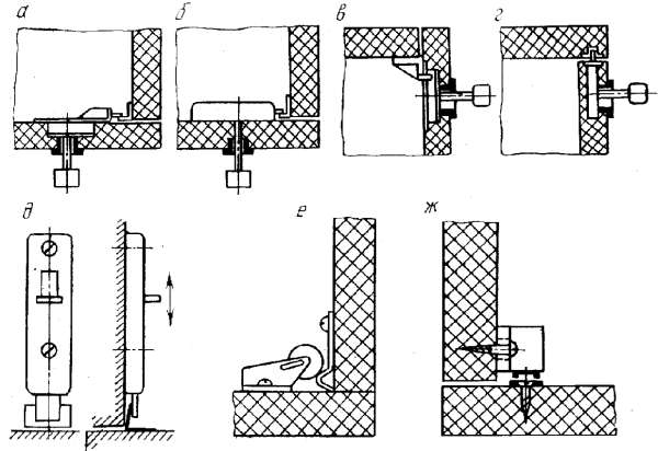 Схема установки запорной