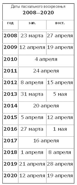 Выходные в феврале 2017 года в россии календарь