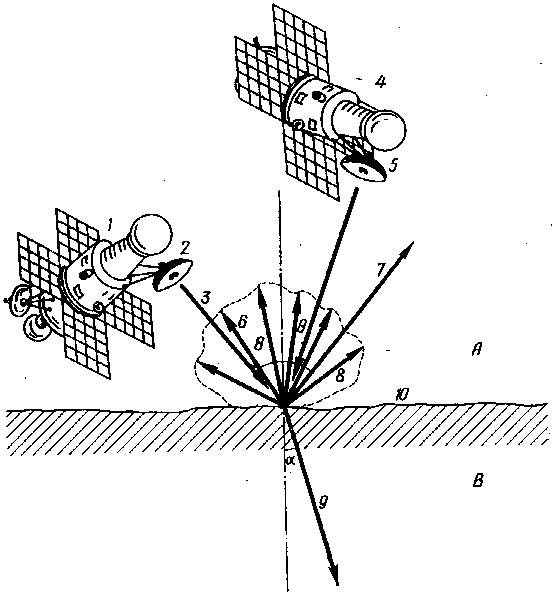 1 — космический аппарат с
