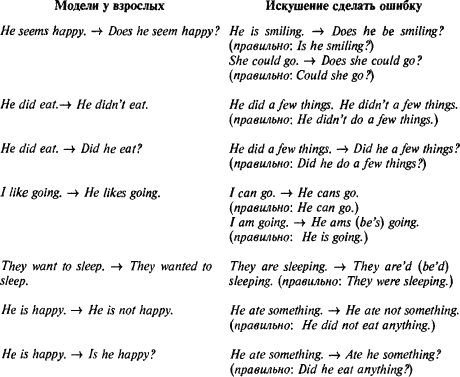 Книга: Язык как инстинкт