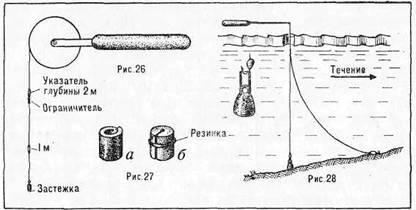 глубиномер для рыбалки как пользоваться