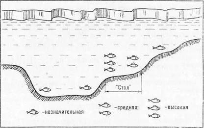 ЛОВЛЯ ЛЕЩА - Зимний рыболовный спорт