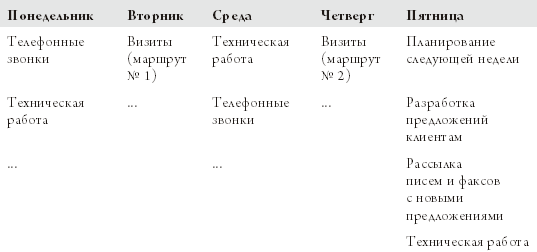 Справочник рекламного агента.