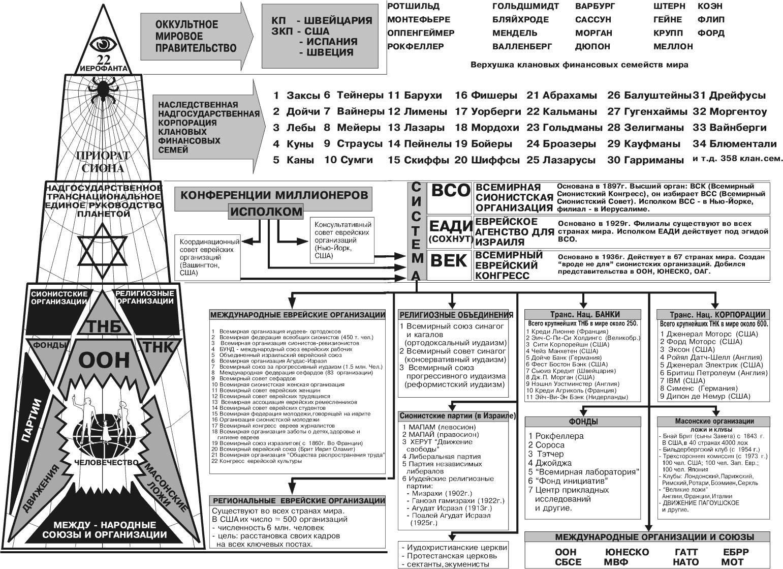 схема радионавигационной морской станции рэс 5