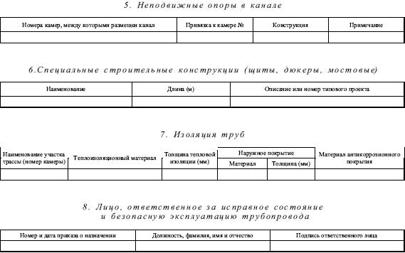 Правила технической эксплуатации тепловых энергоустановок