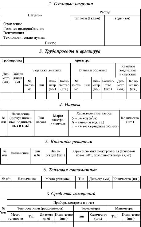 паспорт теплового узла образец заполнения