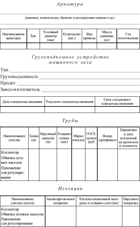 Сваркацентр - Новые правила эксплуатации баллонов