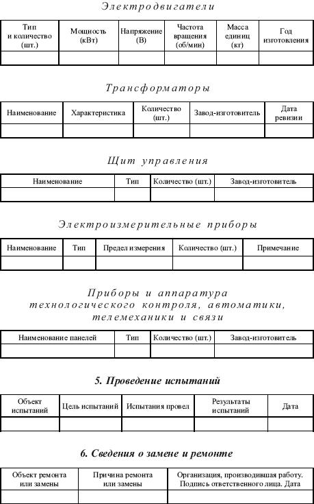 Инструкция по эксплуатации индивидуального теплового пункта скачать