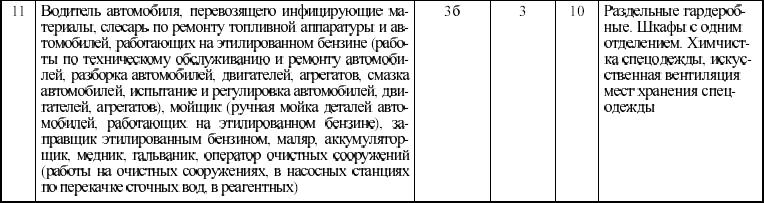Глава 3. Деловая переписка / 500 советов секретарю