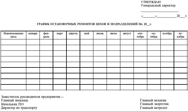 Godovoj plan grafik ppr elektrooborudovaniya blank