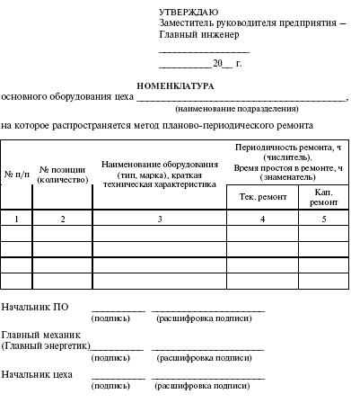 Список документов главного энергетика