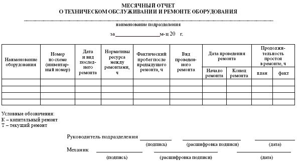 Акт Технического Обслуживания Оборудования образец
