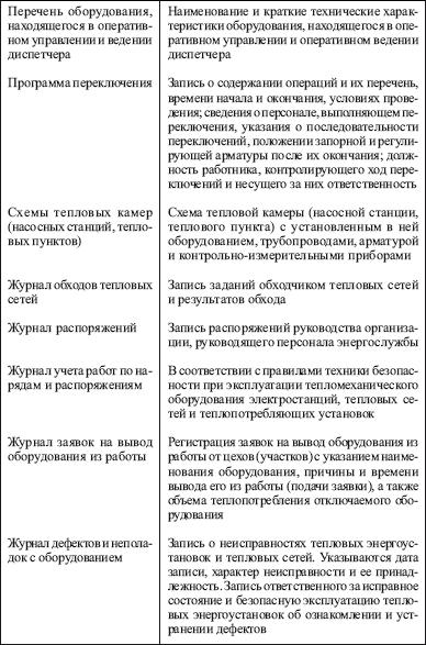 Паспорт Безопасности Предприятия Образец