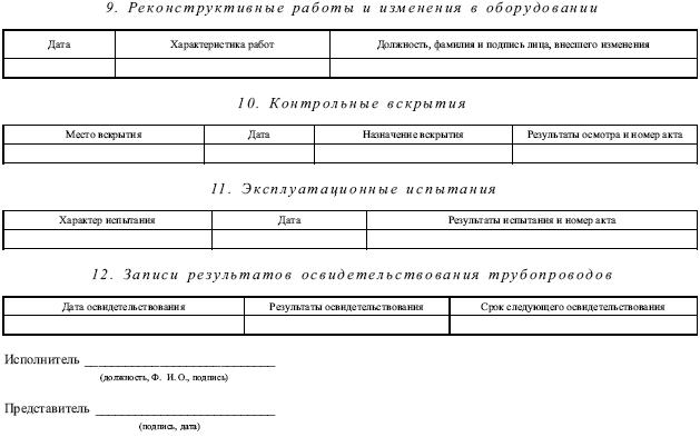 Паспорт Вентиляционной Установки Образец
