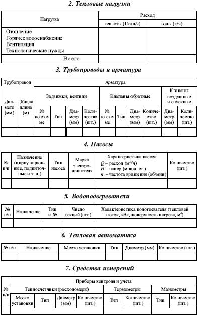 Инструкция По Эксплуатации Итп Образец - фото 10