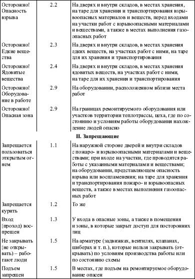 журнал профилактического ремонта электрооборудования образец