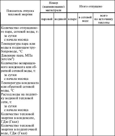 Нормативно-правовая база налогового учета регламентируется НК РФ.