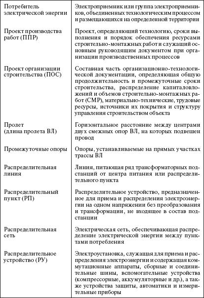 Раздел 1 Воздушные линии электропередачи  Справочник по